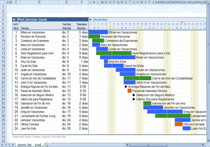 Crear un diagrama gantt en excel con data de calendario diagrama de gantt excel ccuart Image collections