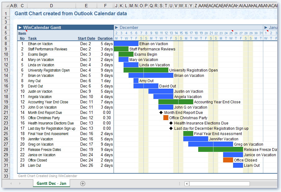 Create A Gantt Chart In Excel From Calendar Data