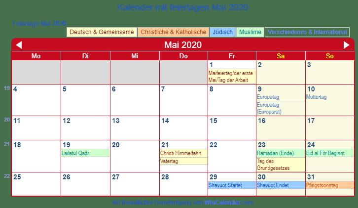 muttertag vatertag 2020